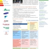 Дизайн сайта учебно-демонстрационного центра «Вторая профессия».